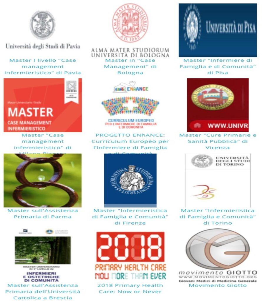 Book Cover: Rete dei Master in Infermieristica di Famiglia e Comunità